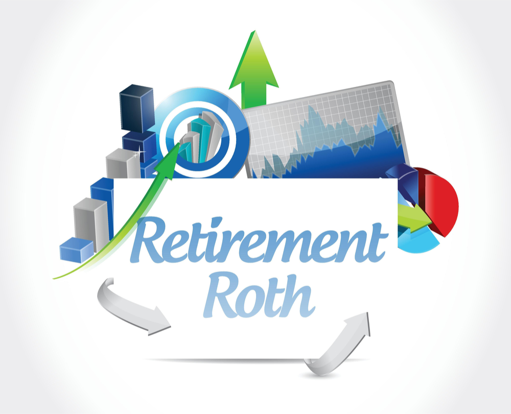 Self-Directed Roth IRA by IRA Financial Trust