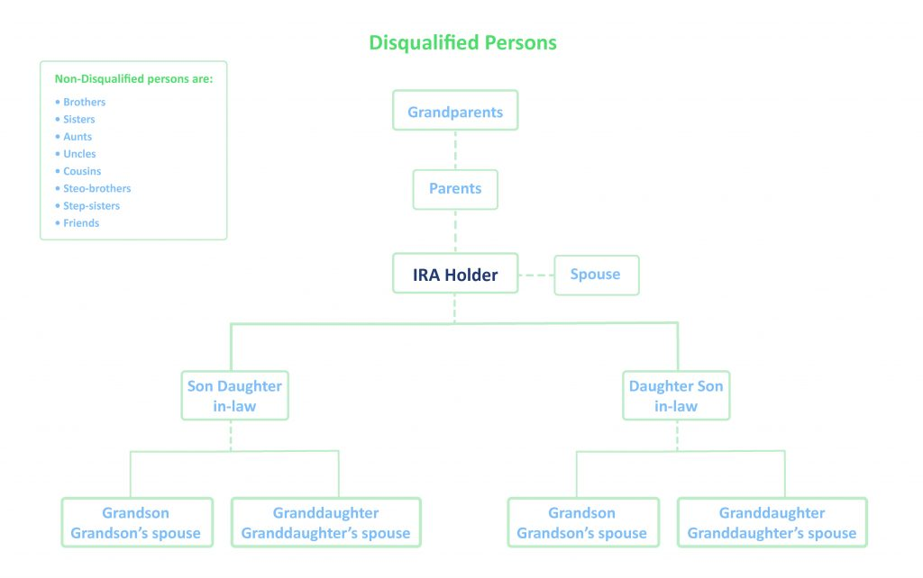 disqualified persons