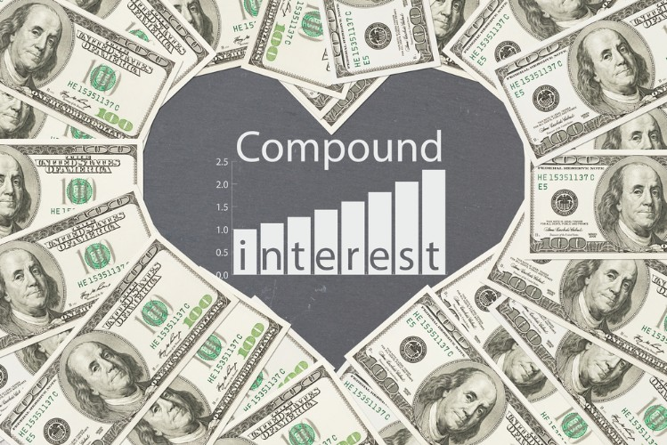 what is compounding interest