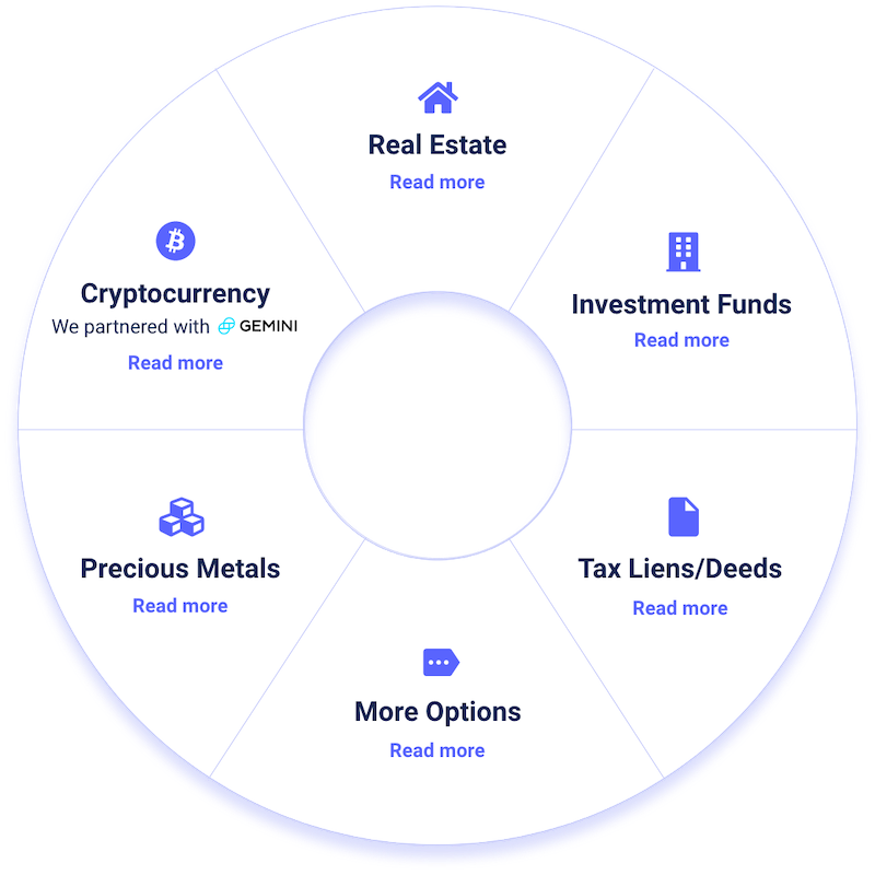 Investments Pie Chart
